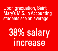 Accounting 38% increase in salary