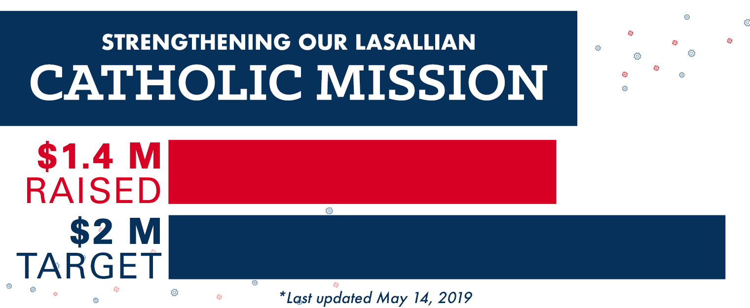 Lasallian Catholic Mission