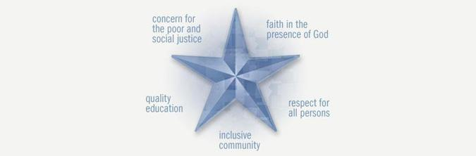 Lasallian Core Principles