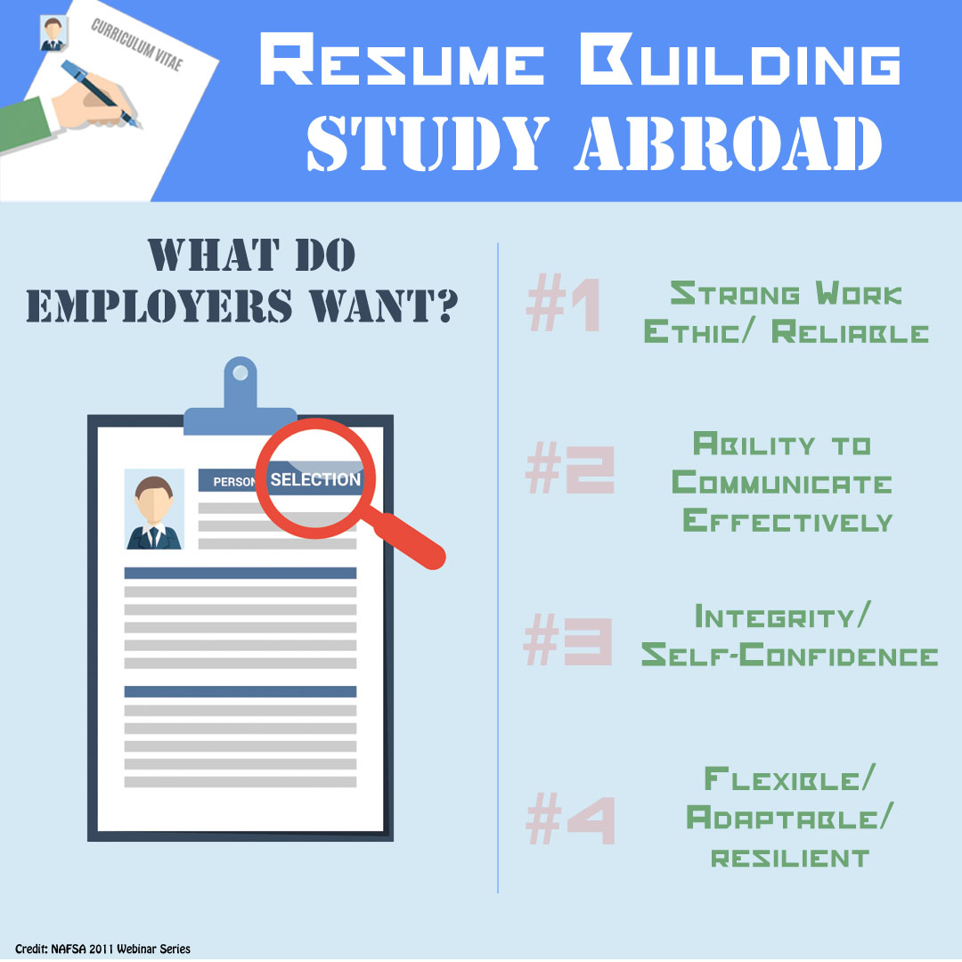 Including Your International Experience In Your Resume And CV  International Experience Resume