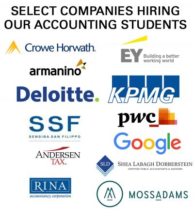 MS in Accounting, California CPA requirements, California CPA, Saint Mary's College of California, School of Economics and Business Administration, Companies Hiring Accounting Students
