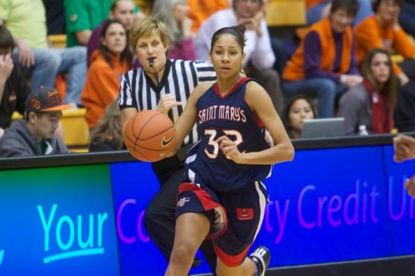 Gaels Fall to Oregon State; Finish Year With 22 Wins