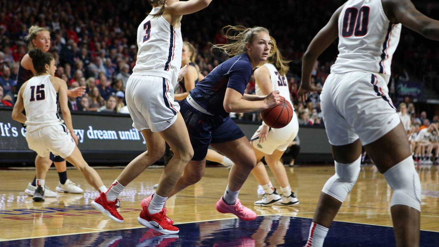 Gaels To Host Hawaii in First Round of the Women National Invitational Tournament at Home