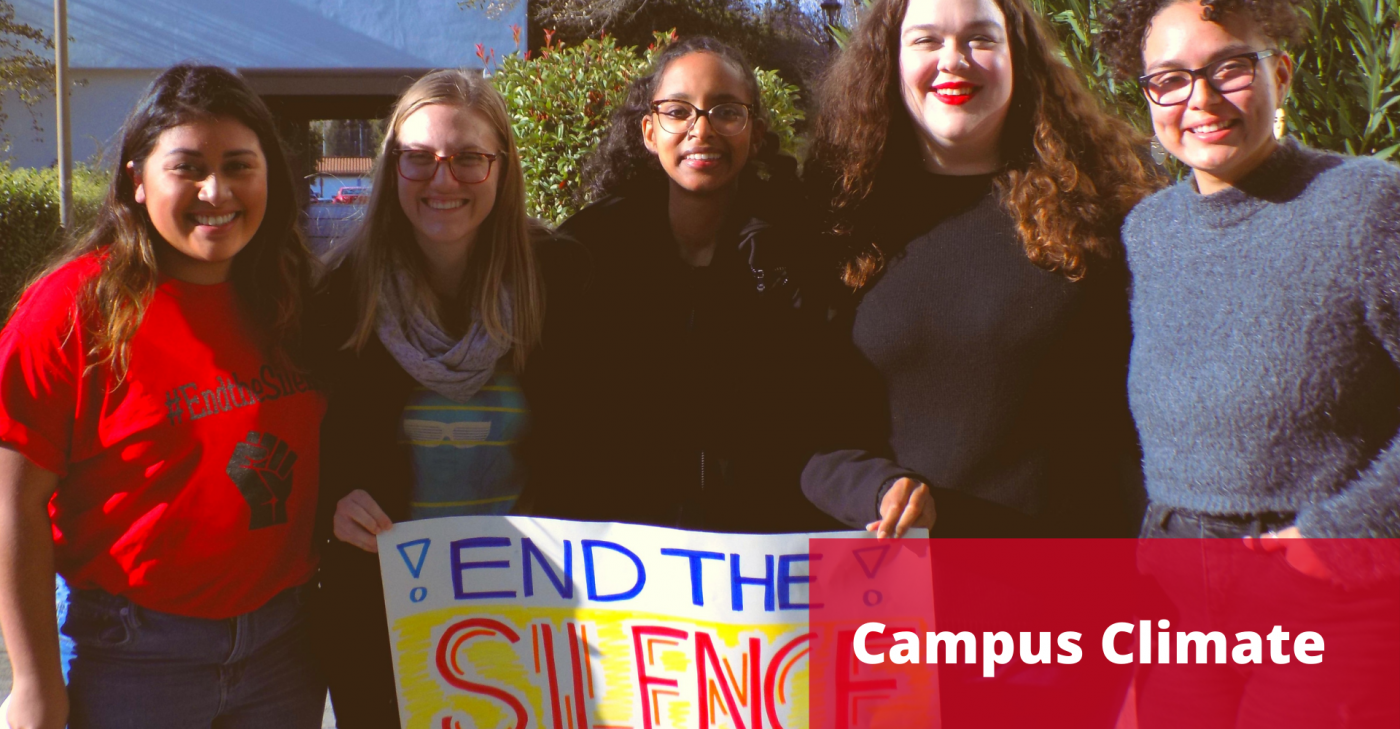 image of students holding end the silence poster, words in red box in front reading campus climate