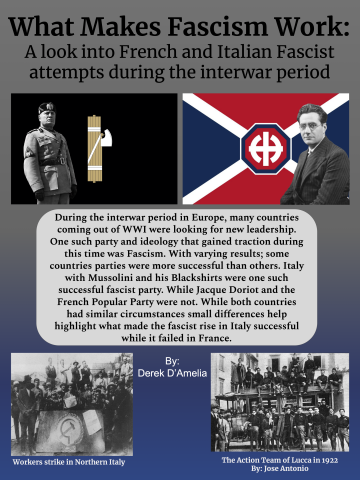 History Thesis Posters!