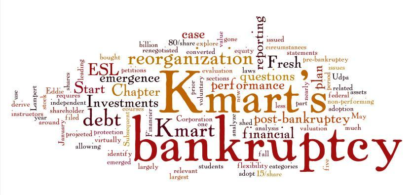 Suneel Udpa, Professor Accounting  School of Economics and Business Administration  Lehavy, R., & Udpa, S. (2011). Kmart: Predicting Bankruptcy, Fresh Start Reporting, and Valuation of Distressed Securities. Issues In Accounting Education, 26(2), 391-419.