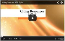 Citing Resources in APA Style