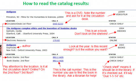 How to read the catalog results.